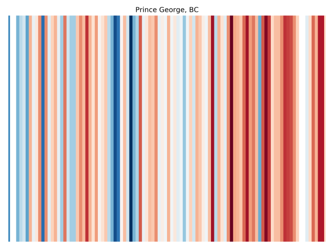 ClimateStripes-PrinceGeorge